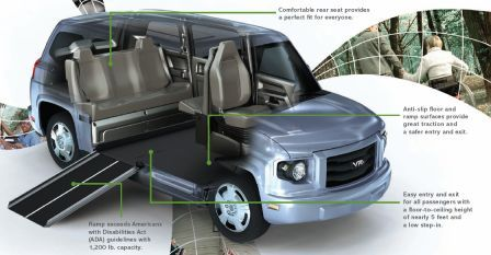 wheelchair accessible vans rental wheelchair in motion. Black Bedroom Furniture Sets. Home Design Ideas